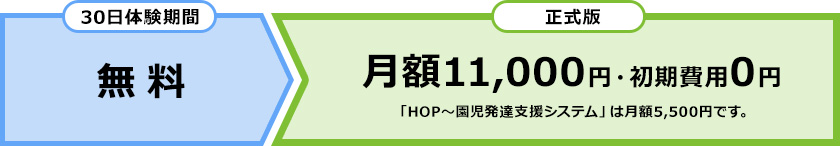 30日体験期間:無料/正式版:月額10,000円(税別)・初期費用0円 ※「HOP~園児発達支援システム」は月額5,000円(税別)です。